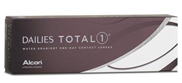 Dailies Total 1 Tageslinsen weich, 30 Stück / BC 8,5 mm / DIA 14,1 mm / -1,25 Dioptrien - 2